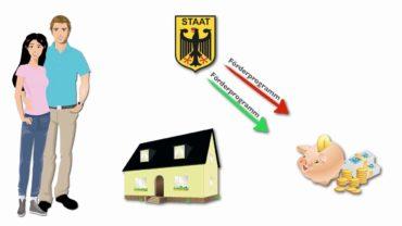 Baufinanzierung für die eigene Immobilie