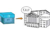 Einfuhrung in ETFs Exchange Traded Funds einfach erklart